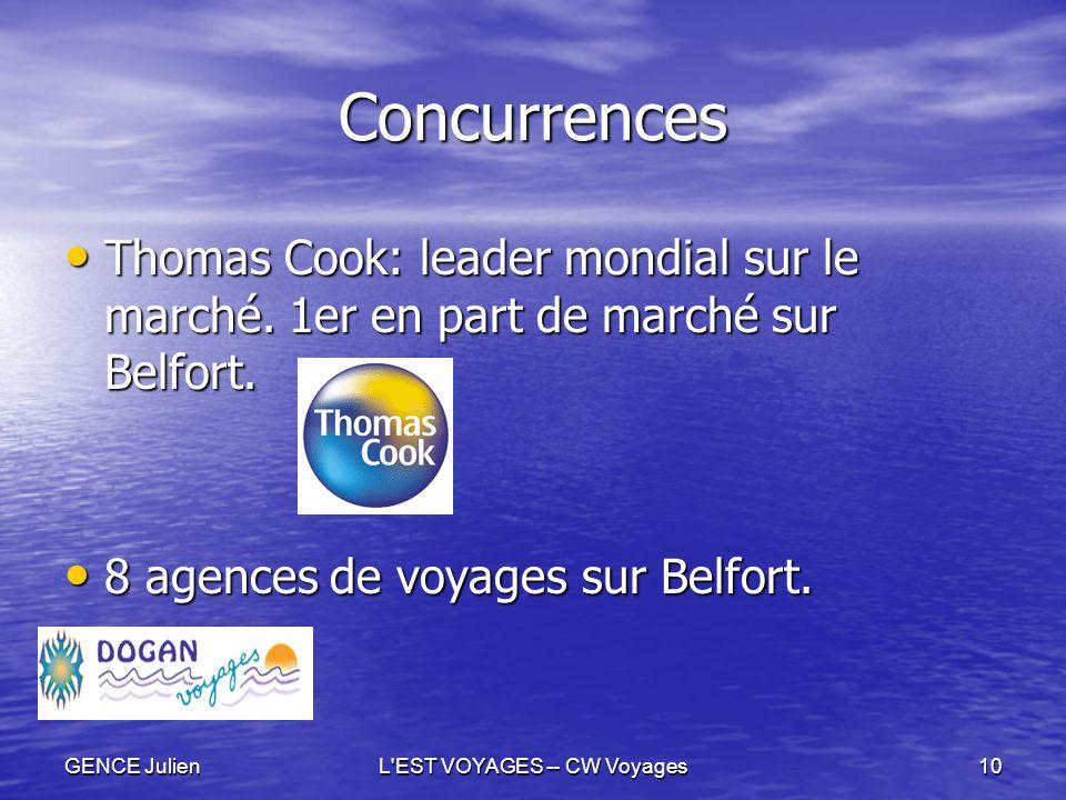 L EST VOYAGES -- CW Voyages