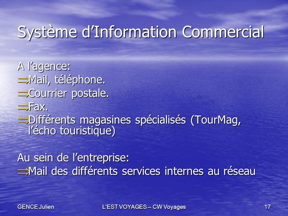 Système d'Information Commercial