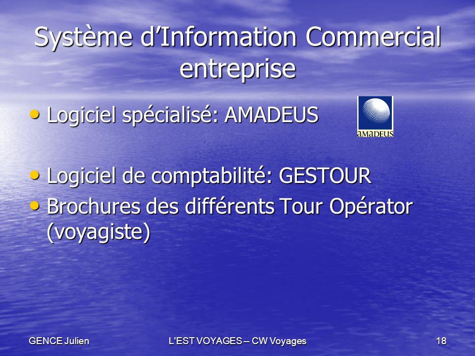 Système d'Information Commercial entreprise