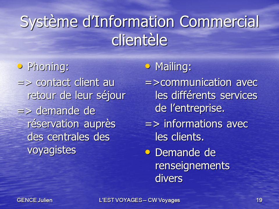 Système d'Information Commercial clientèle