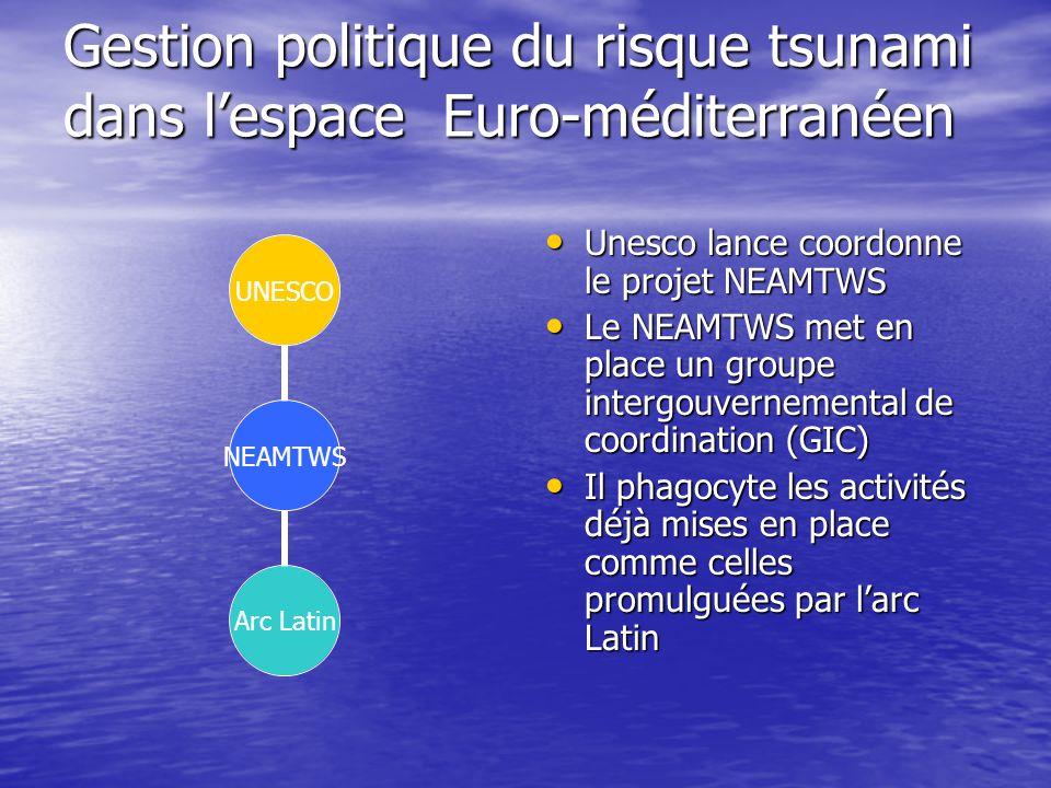 Gestion politique du risque tsunami dans l'espace Euro-méditerranéen