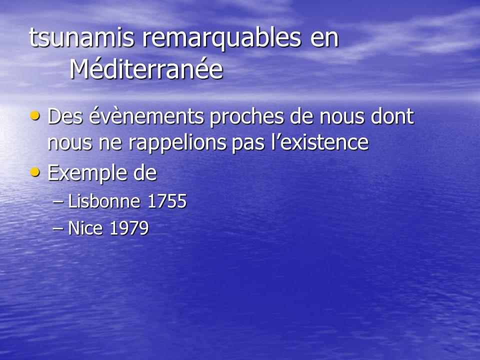 tsunamis remarquables en Méditerranée