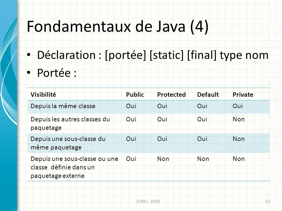 Fondamentaux de Java (4)