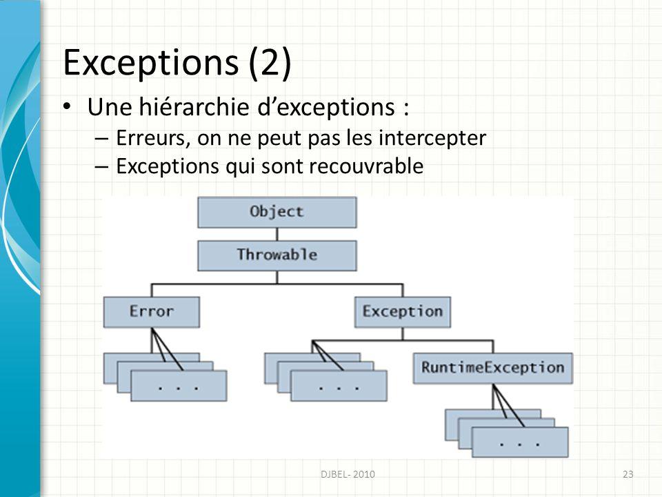 Exceptions (2) Une hiérarchie d'exceptions :