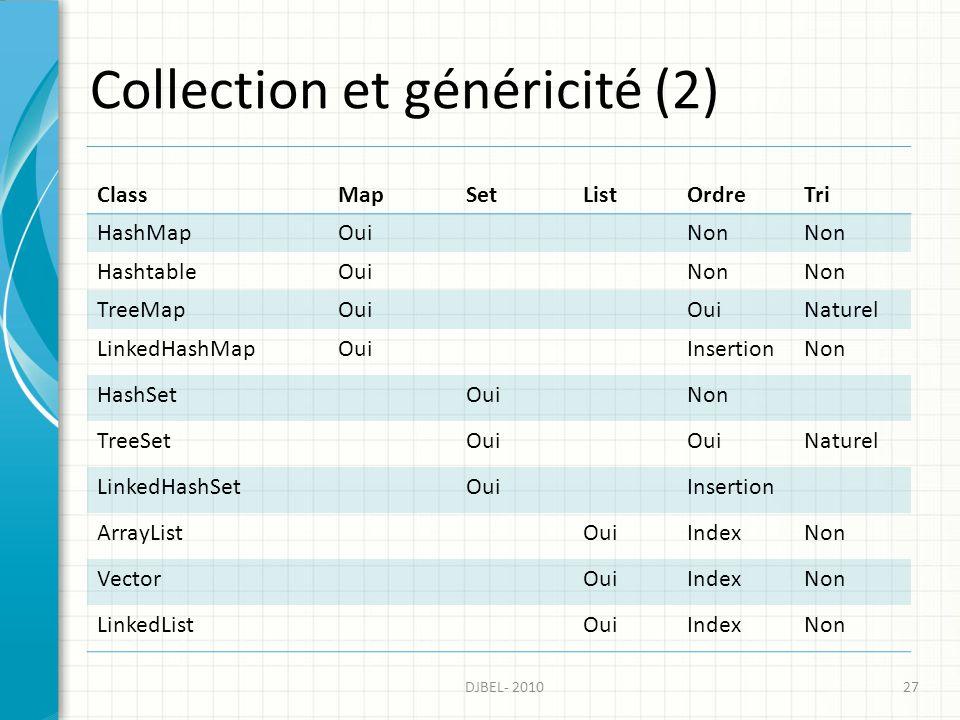 Collection et généricité (2)