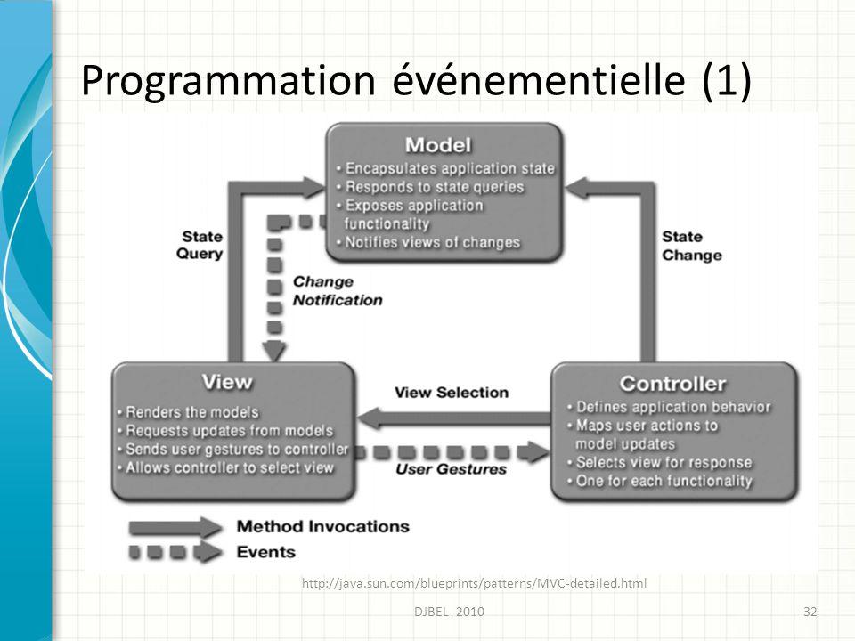 Programmation événementielle (1)