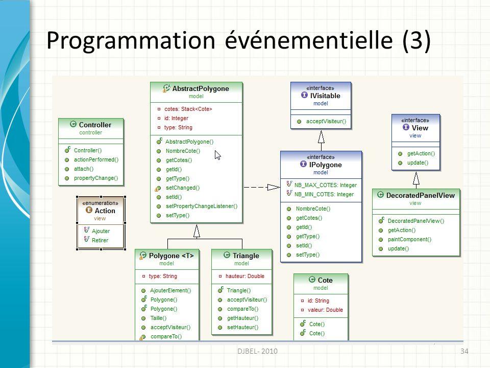 Programmation événementielle (3)