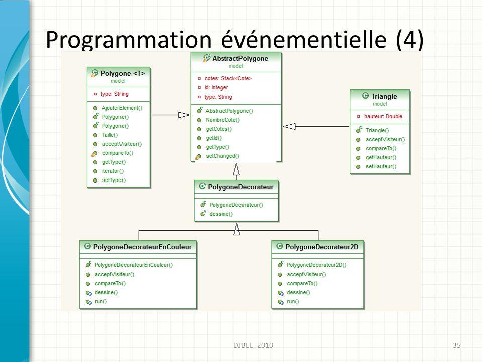 Programmation événementielle (4)