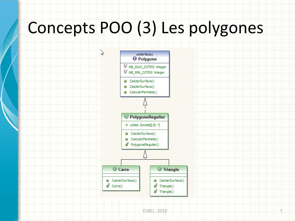 Concepts POO (3) Les polygones