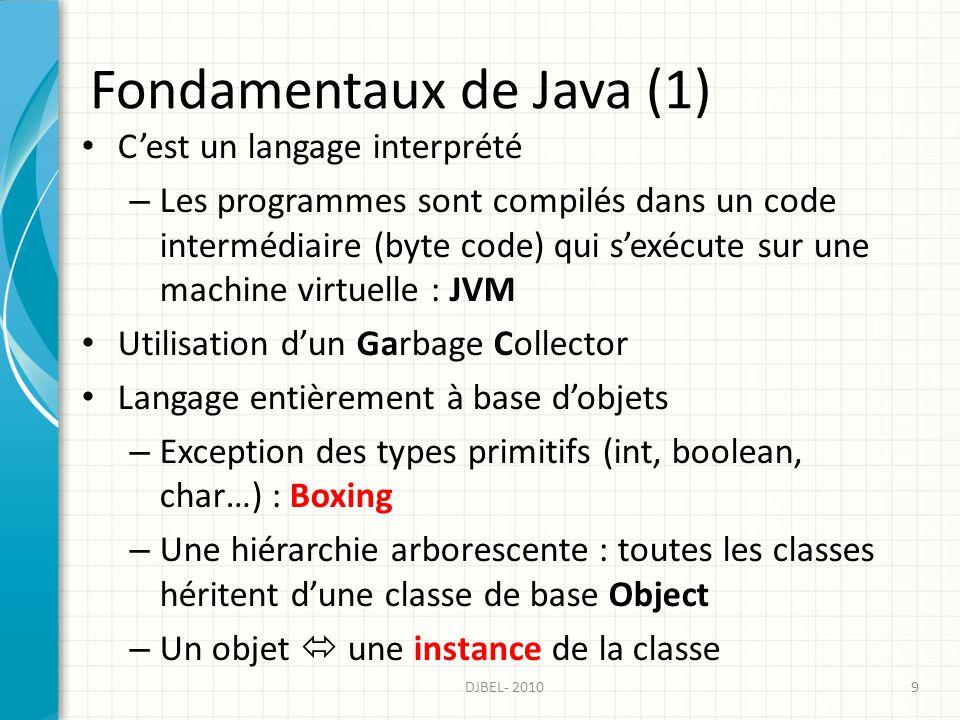 Fondamentaux de Java (1)