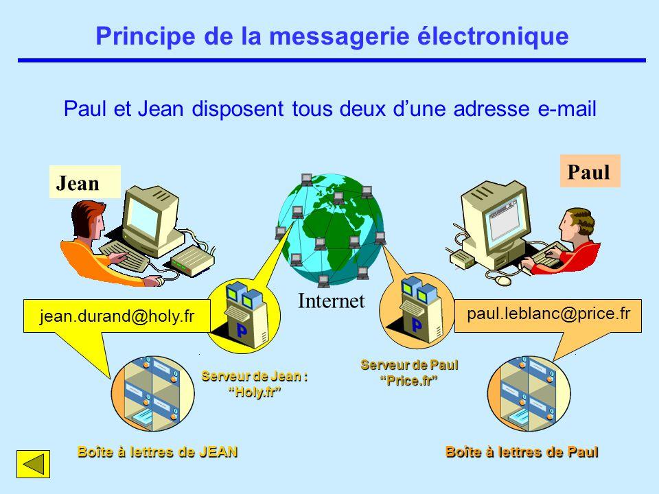 Principe de la messagerie électronique