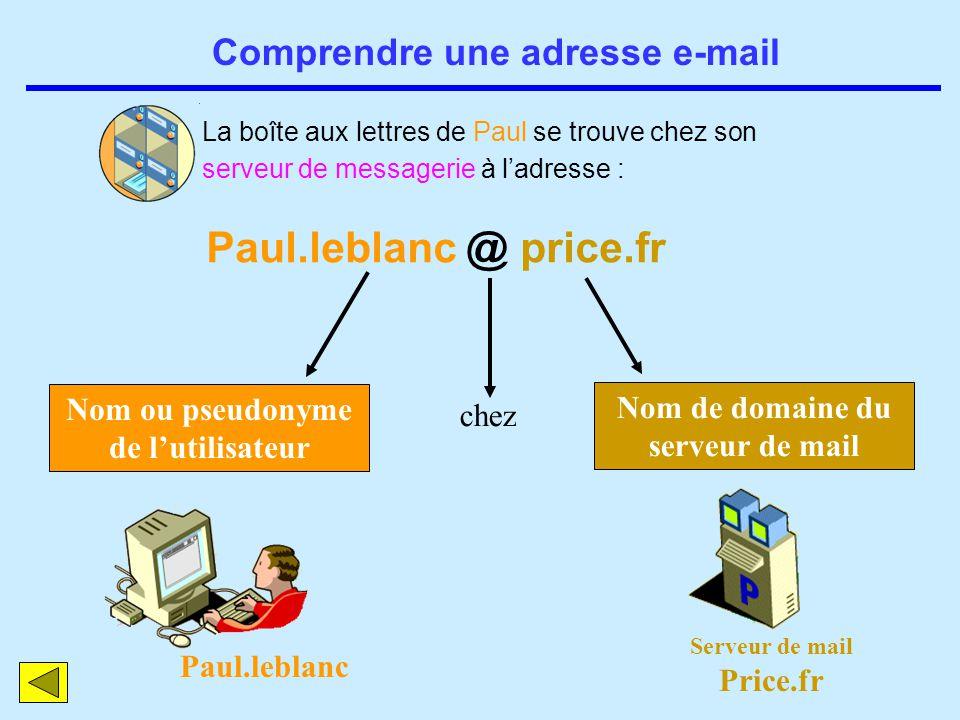 Comprendre une adresse e-mail