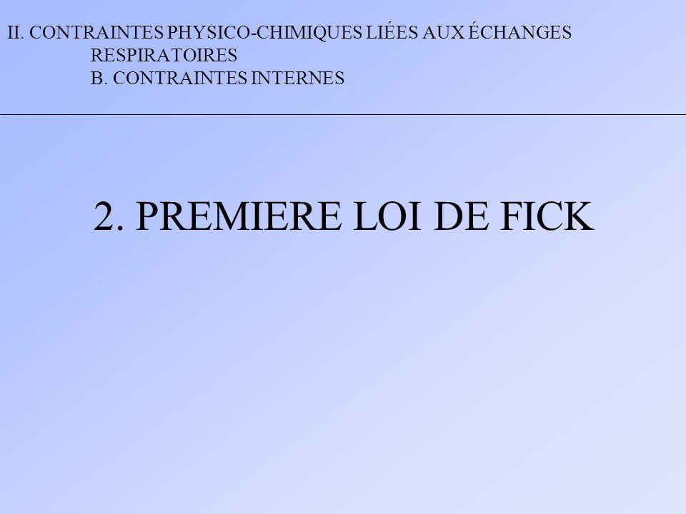 II. CONTRAINTES PHYSICO-CHIMIQUES LIÉES AUX ÉCHANGES RESPIRATOIRES B