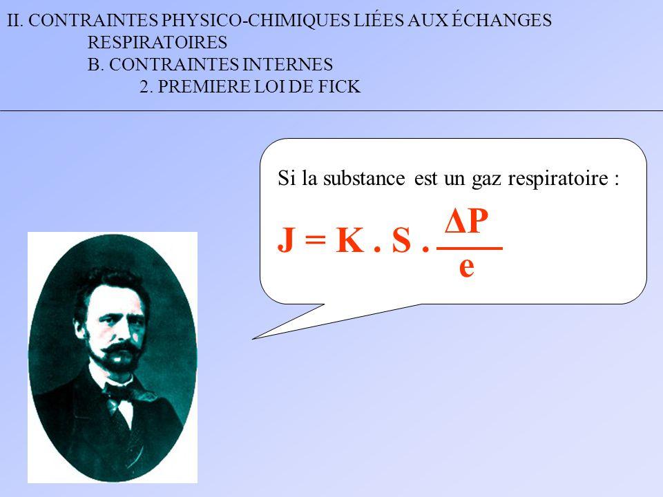 J = K . S . ΔPe Si la substance est un gaz respiratoire :