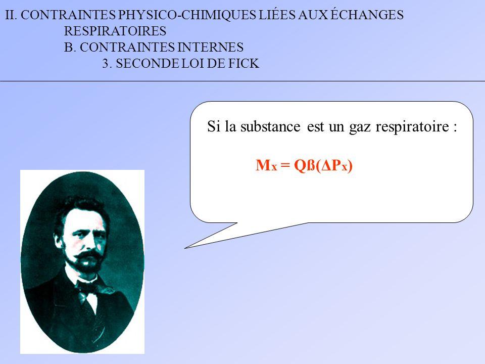 Si la substance est un gaz respiratoire : Mx = Qß(ΔPx)