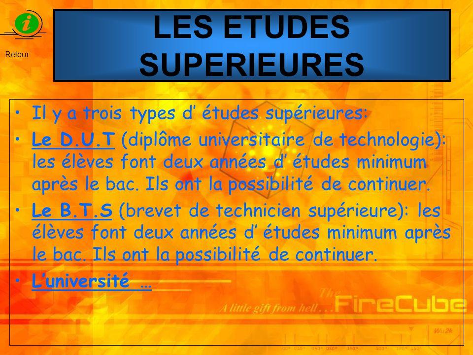 LES ETUDES SUPERIEURES