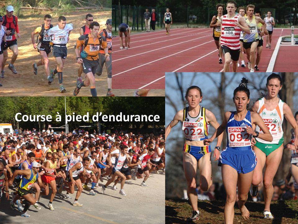 Course à pied d'endurance