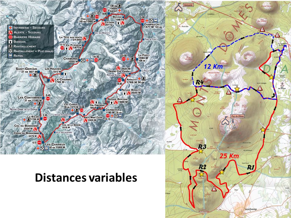 Distances variables