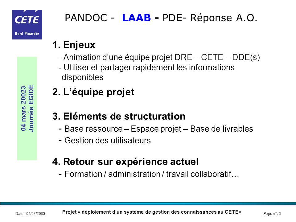 PANDOC - LAAB - PDE- Réponse A.O.