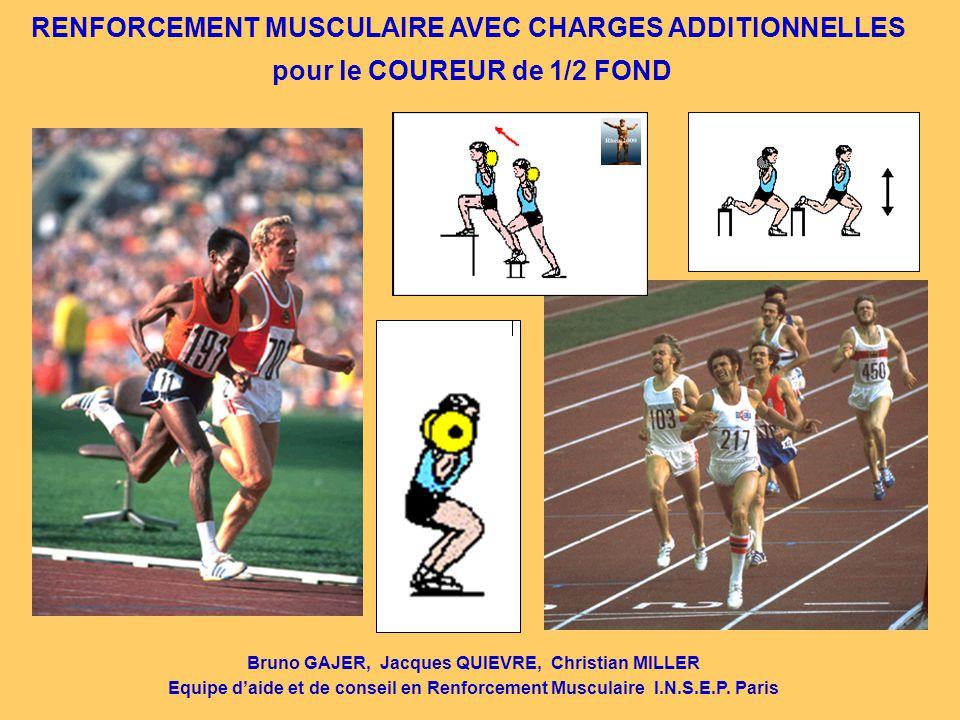 RENFORCEMENT MUSCULAIRE AVEC CHARGES ADDITIONNELLES