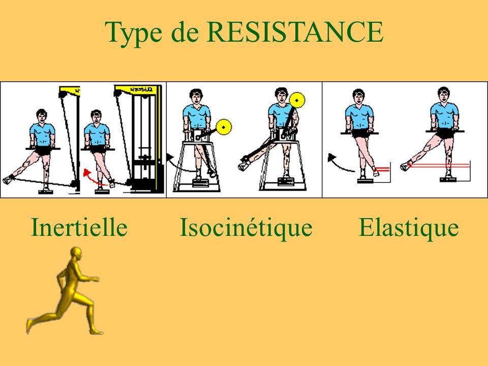 Type de RESISTANCE Inertielle Isocinétique Elastique