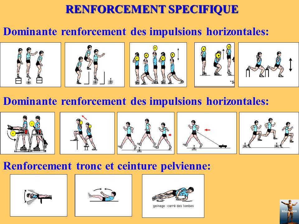 RENFORCEMENT SPECIFIQUE