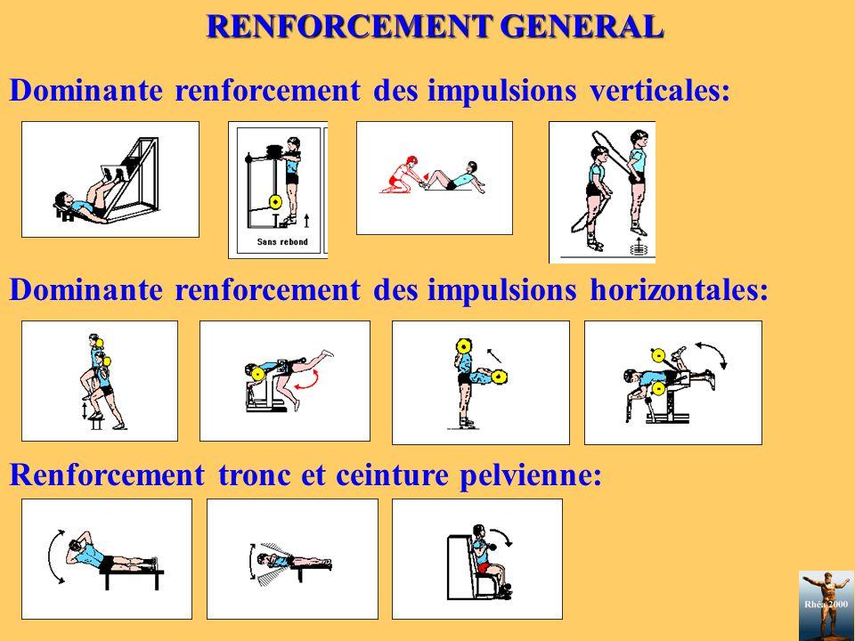 RENFORCEMENT GENERAL Dominante renforcement des impulsions verticales: Dominante renforcement des impulsions horizontales: