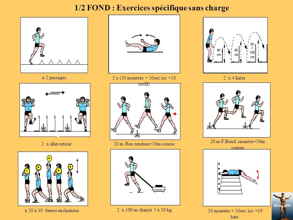 1/2 FOND : Exercices spécifique sans charge