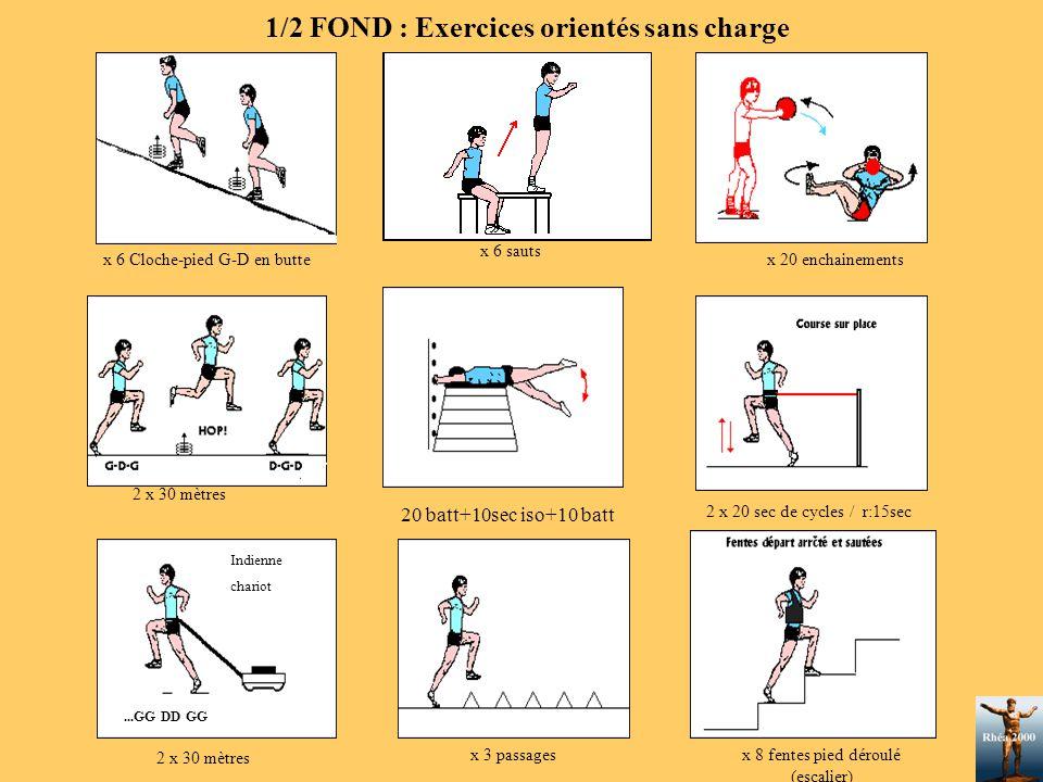 1/2 FOND : Exercices orientés sans charge