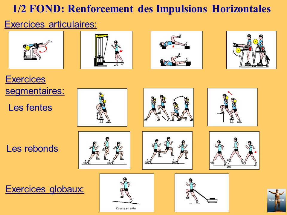 1/2 FOND: Renforcement des Impulsions Horizontales