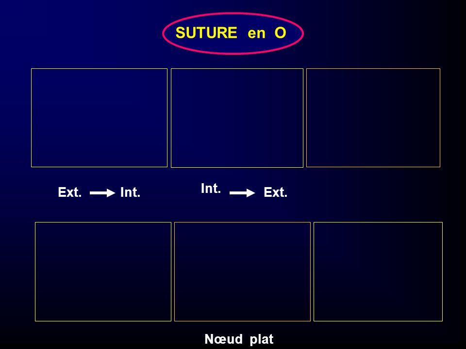 SUTURE en O Int. Ext. Int. Ext. Nœud plat