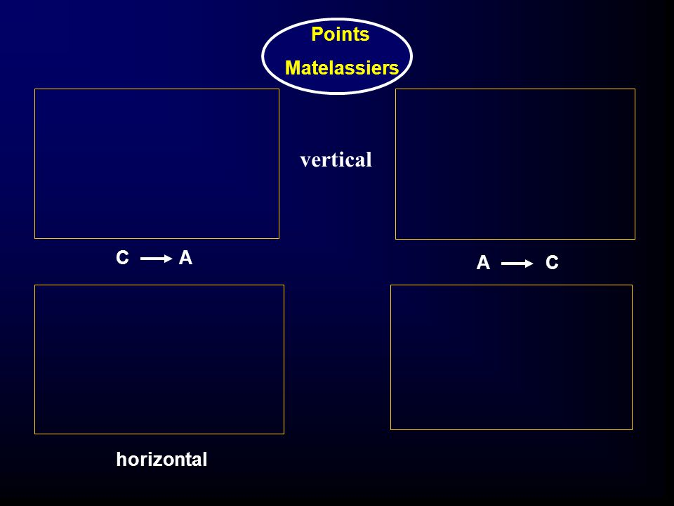 Points Matelassiers vertical C A A C horizontal