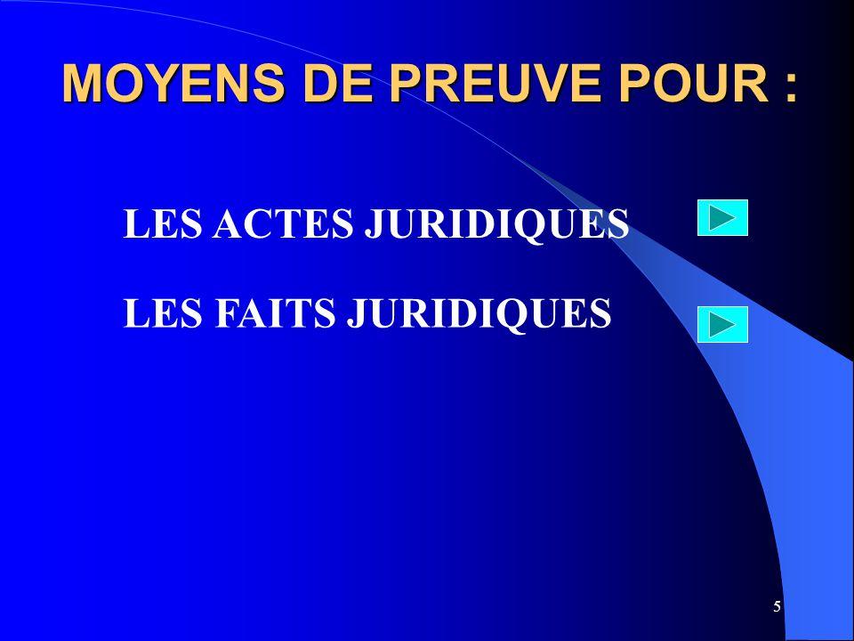 MOYENS DE PREUVE POUR : LES ACTES JURIDIQUES LES FAITS JURIDIQUES
