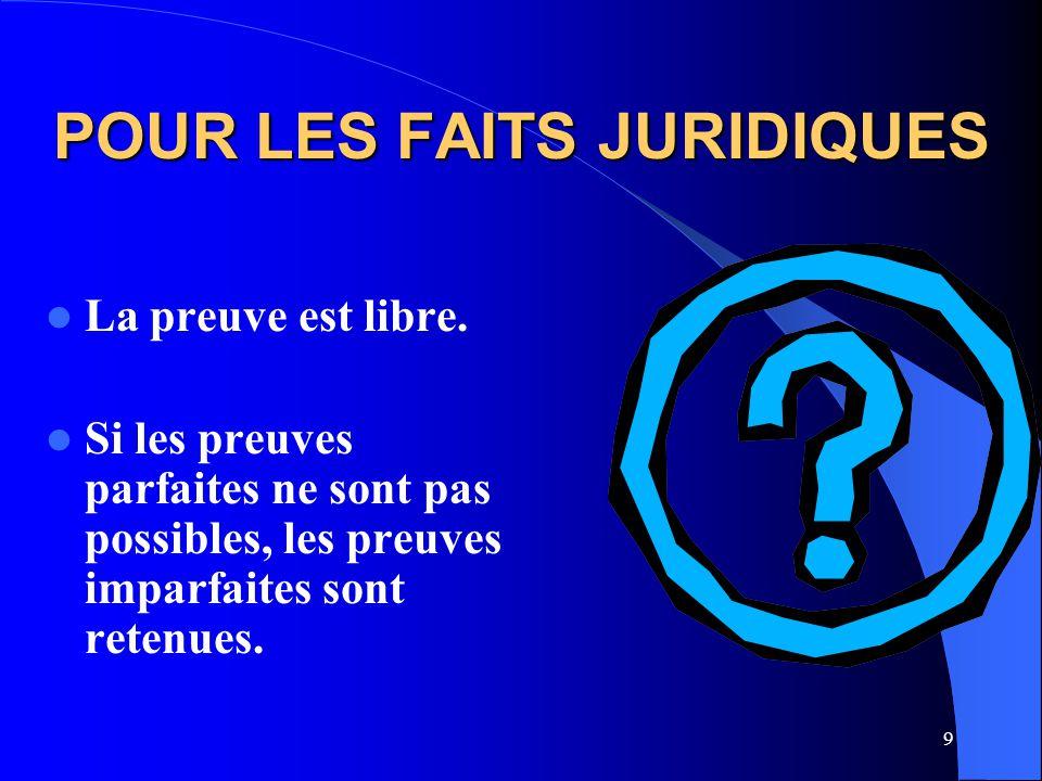 POUR LES FAITS JURIDIQUES