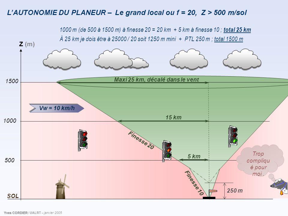 L'AUTONOMIE DU PLANEUR – Le grand local ou f = 20, Z > 500 m/sol