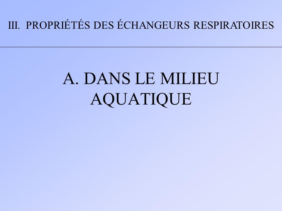 A. DANS LE MILIEU AQUATIQUE