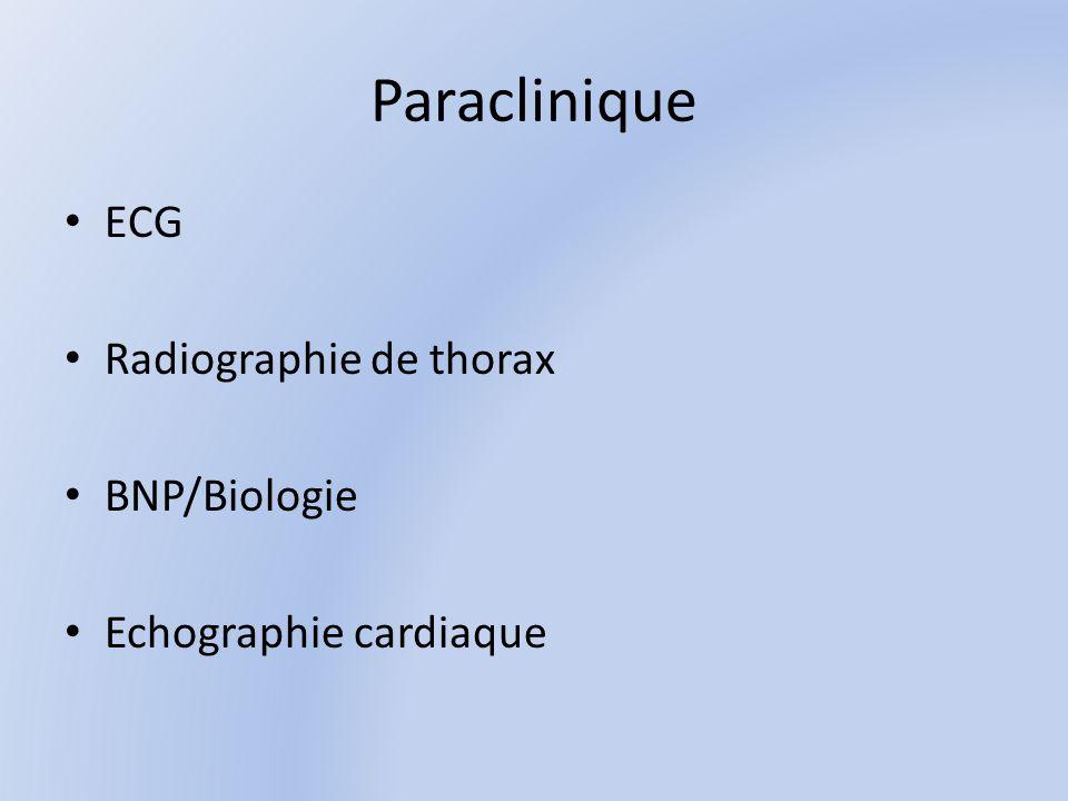 Paraclinique ECG Radiographie de thorax BNP/Biologie