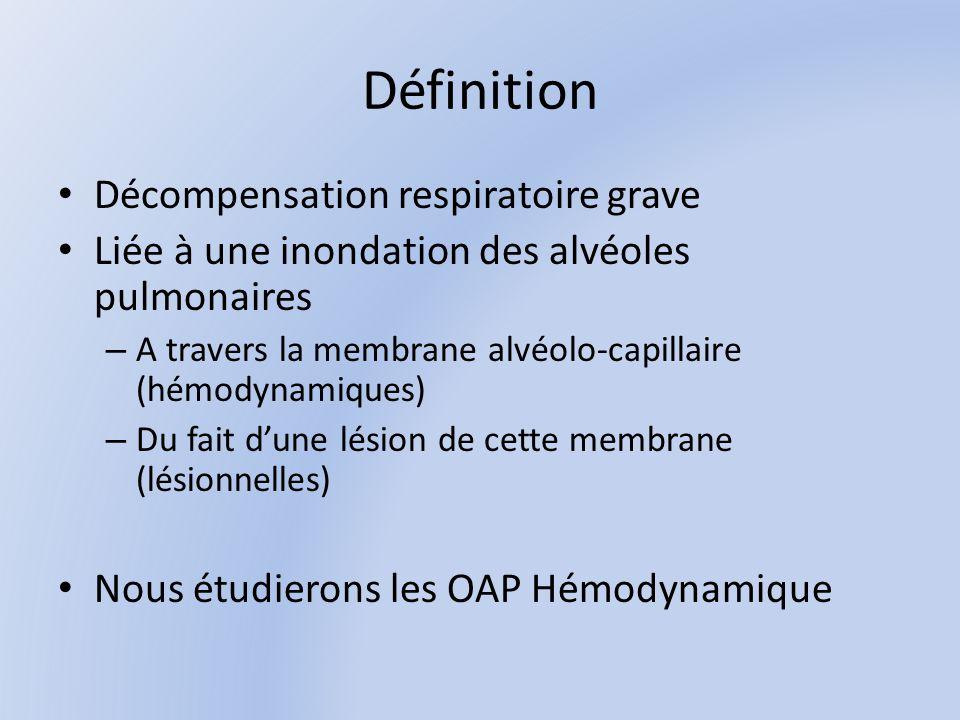 Définition Décompensation respiratoire grave