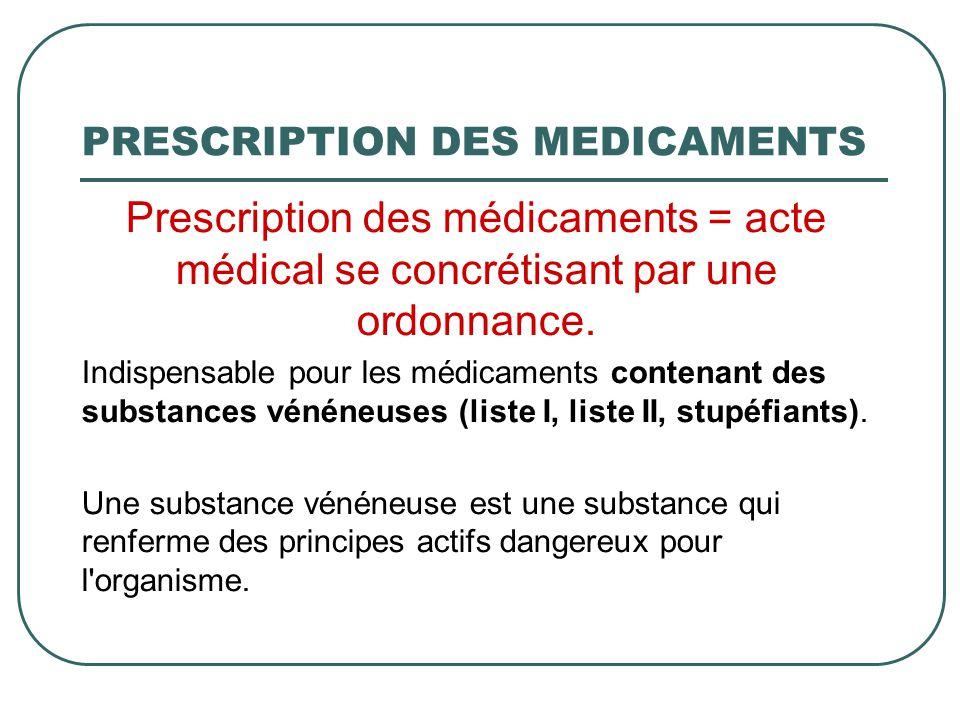 PRESCRIPTION DES MEDICAMENTS