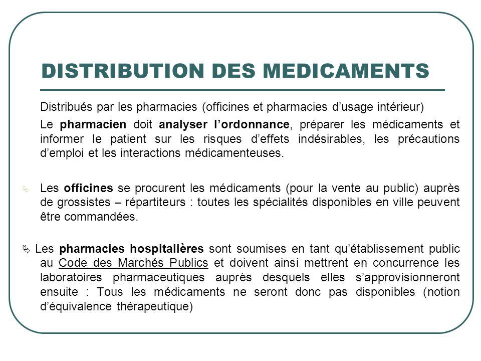DISTRIBUTION DES MEDICAMENTS