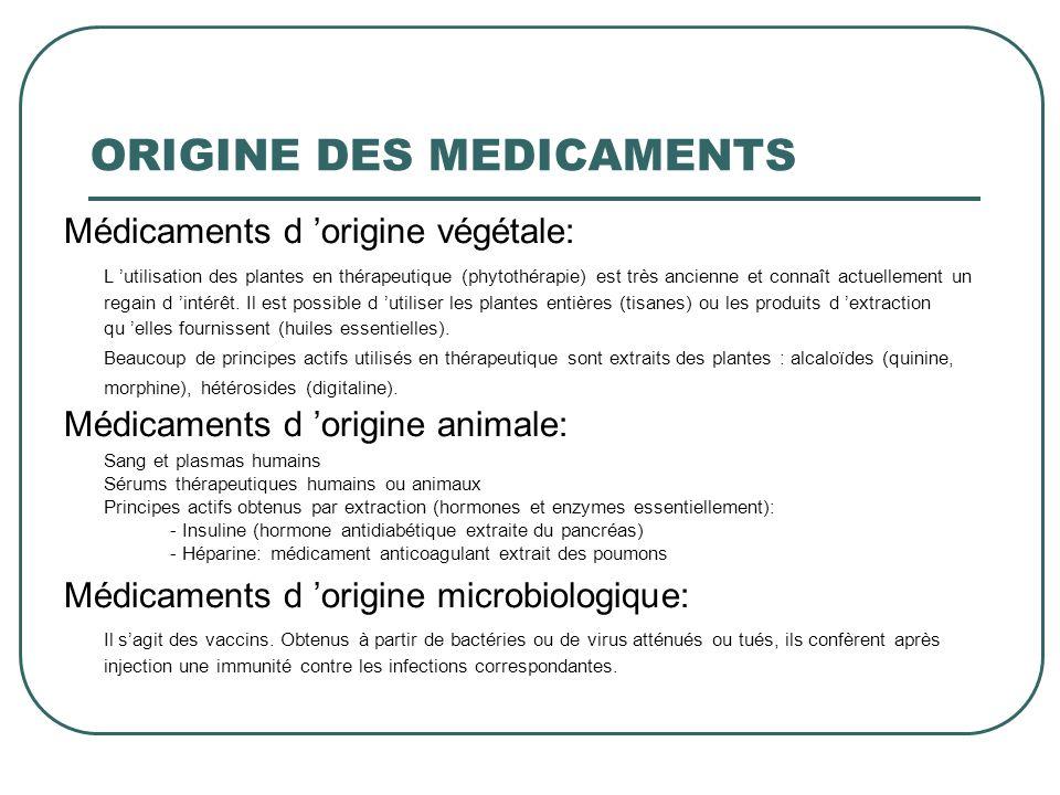 ORIGINE DES MEDICAMENTS