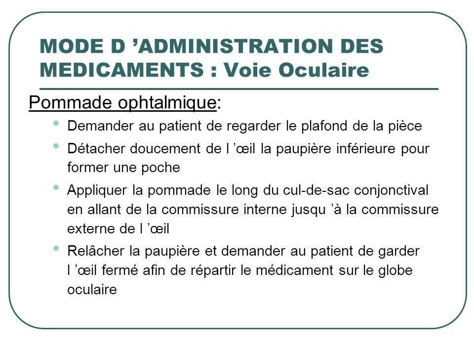 MODE D 'ADMINISTRATION DES MEDICAMENTS : Voie Oculaire