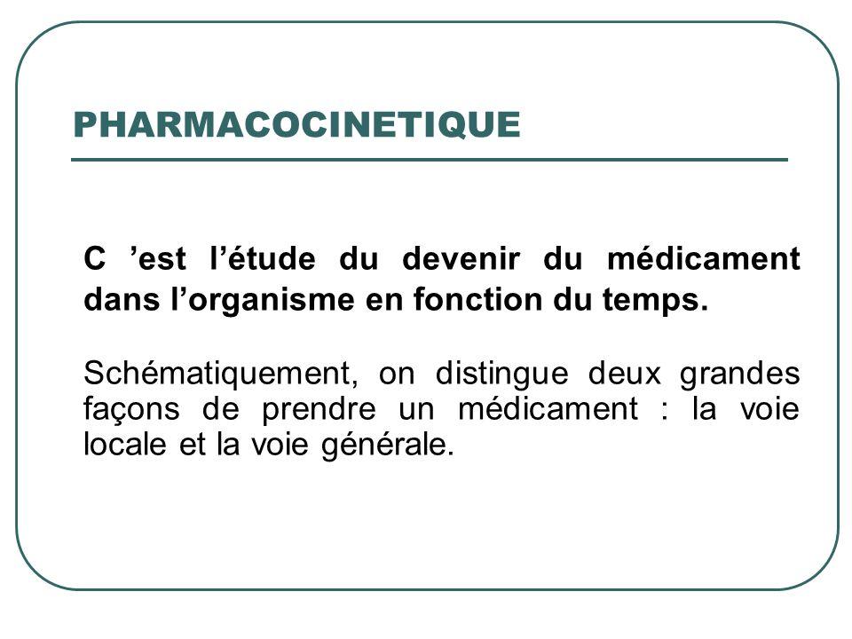 PHARMACOCINETIQUE C 'est l'étude du devenir du médicament dans l'organisme en fonction du temps.
