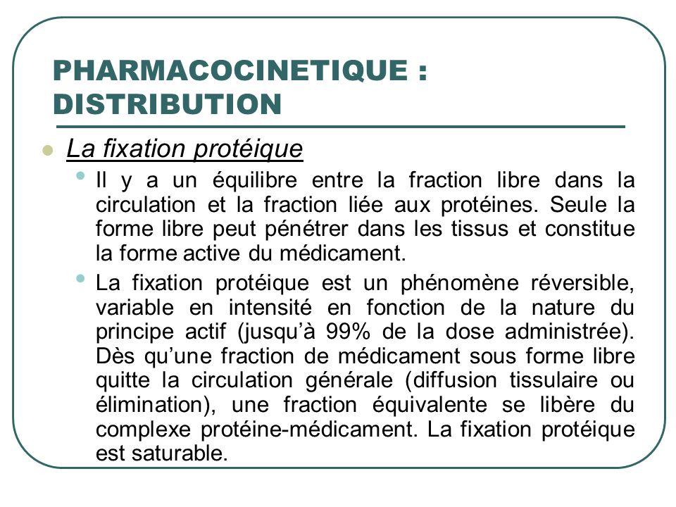PHARMACOCINETIQUE : DISTRIBUTION