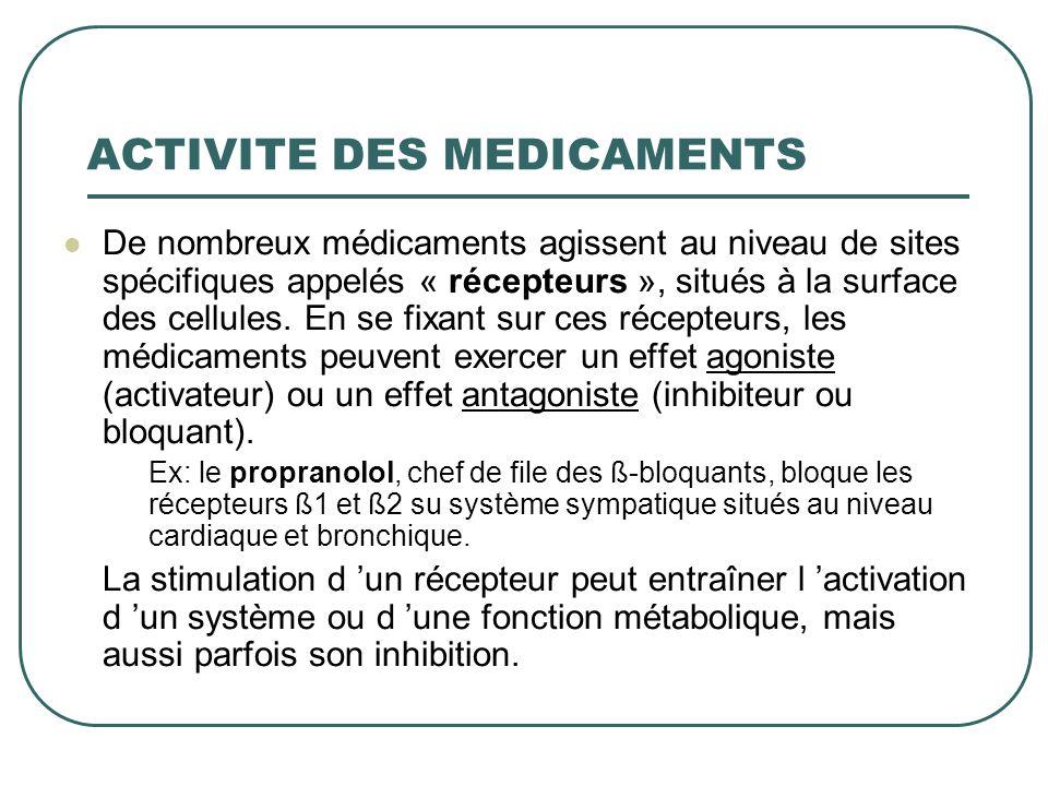 ACTIVITE DES MEDICAMENTS