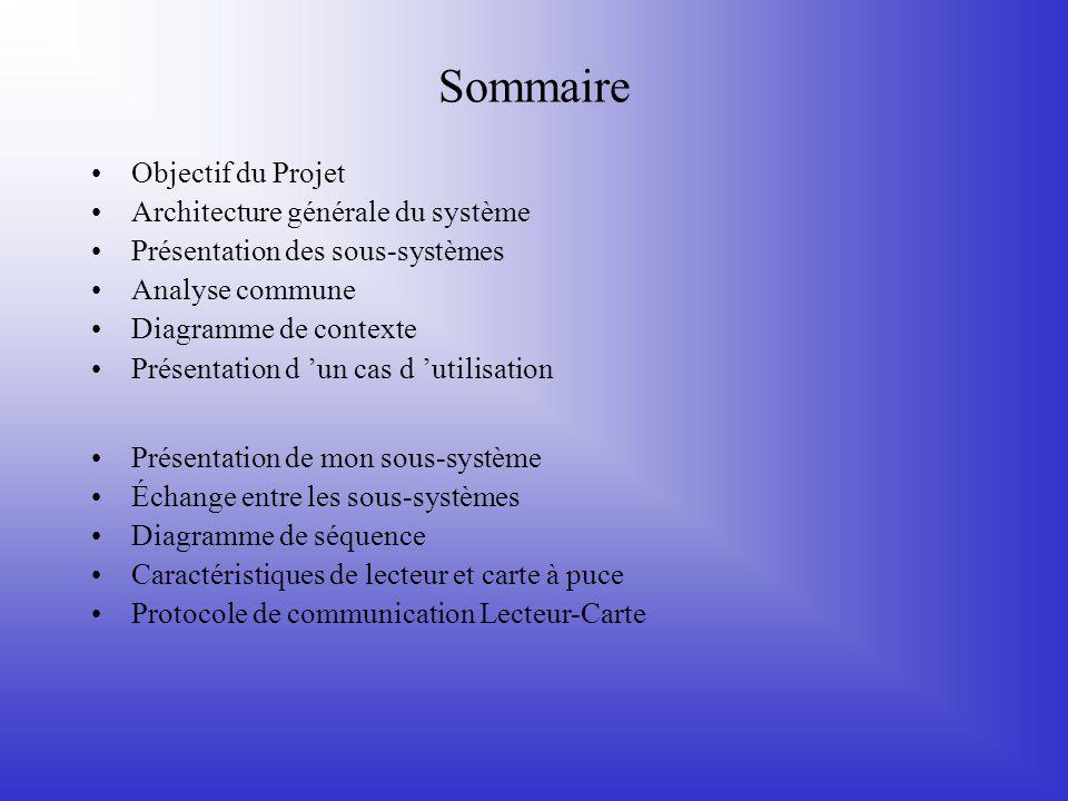 Sommaire Objectif du Projet Architecture générale du système