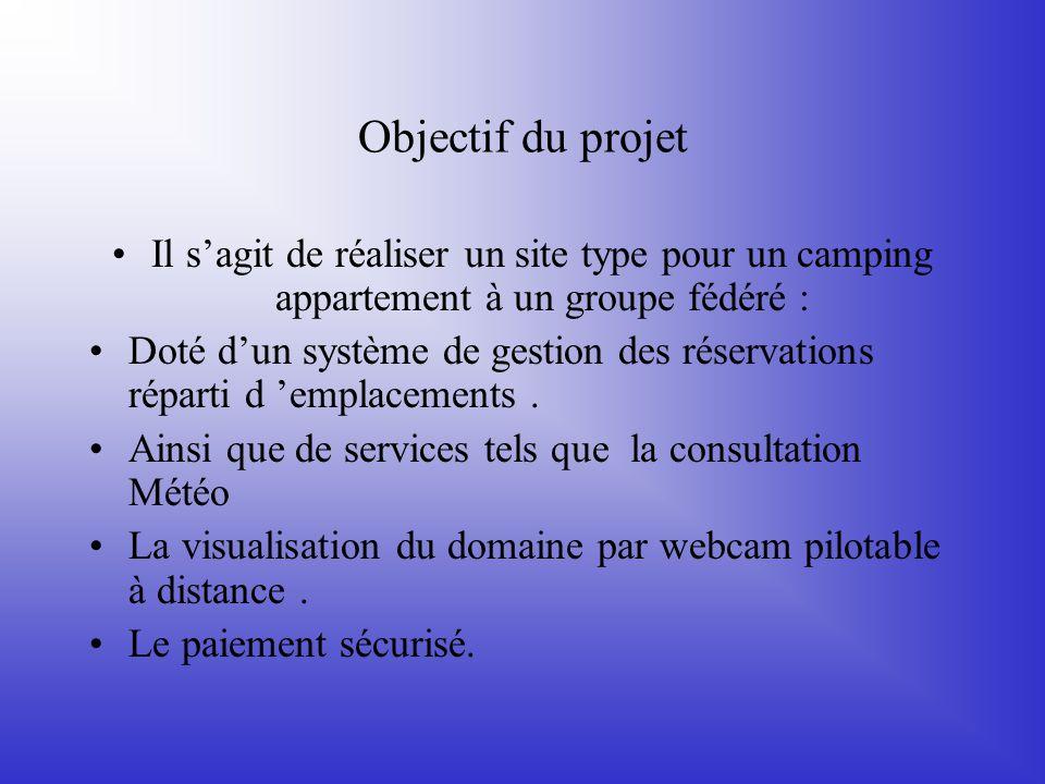 Objectif du projet Il s'agit de réaliser un site type pour un camping appartement à un groupe fédéré :