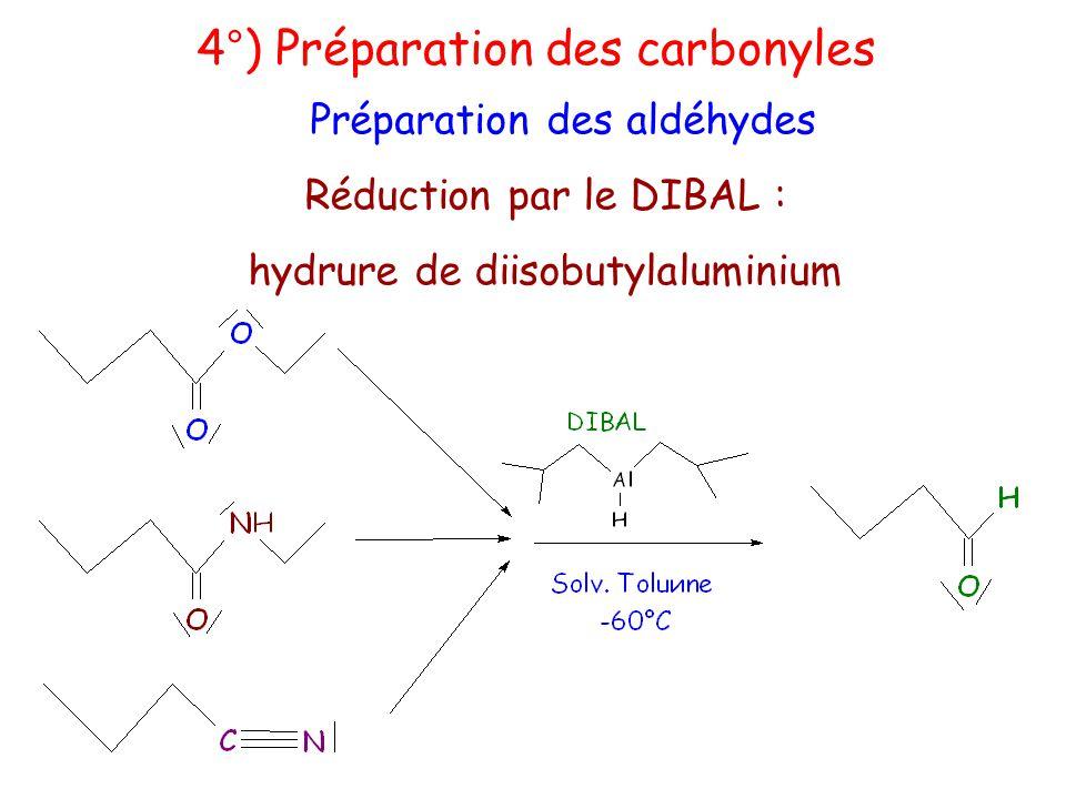 4°) Préparation des carbonyles