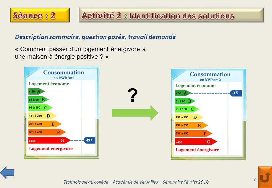 Séance : 2 Activité 2 : Identification des solutions