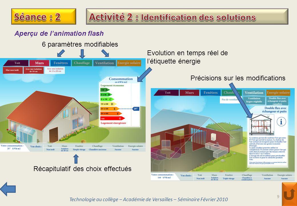 Activité 2 : Identification des solutions